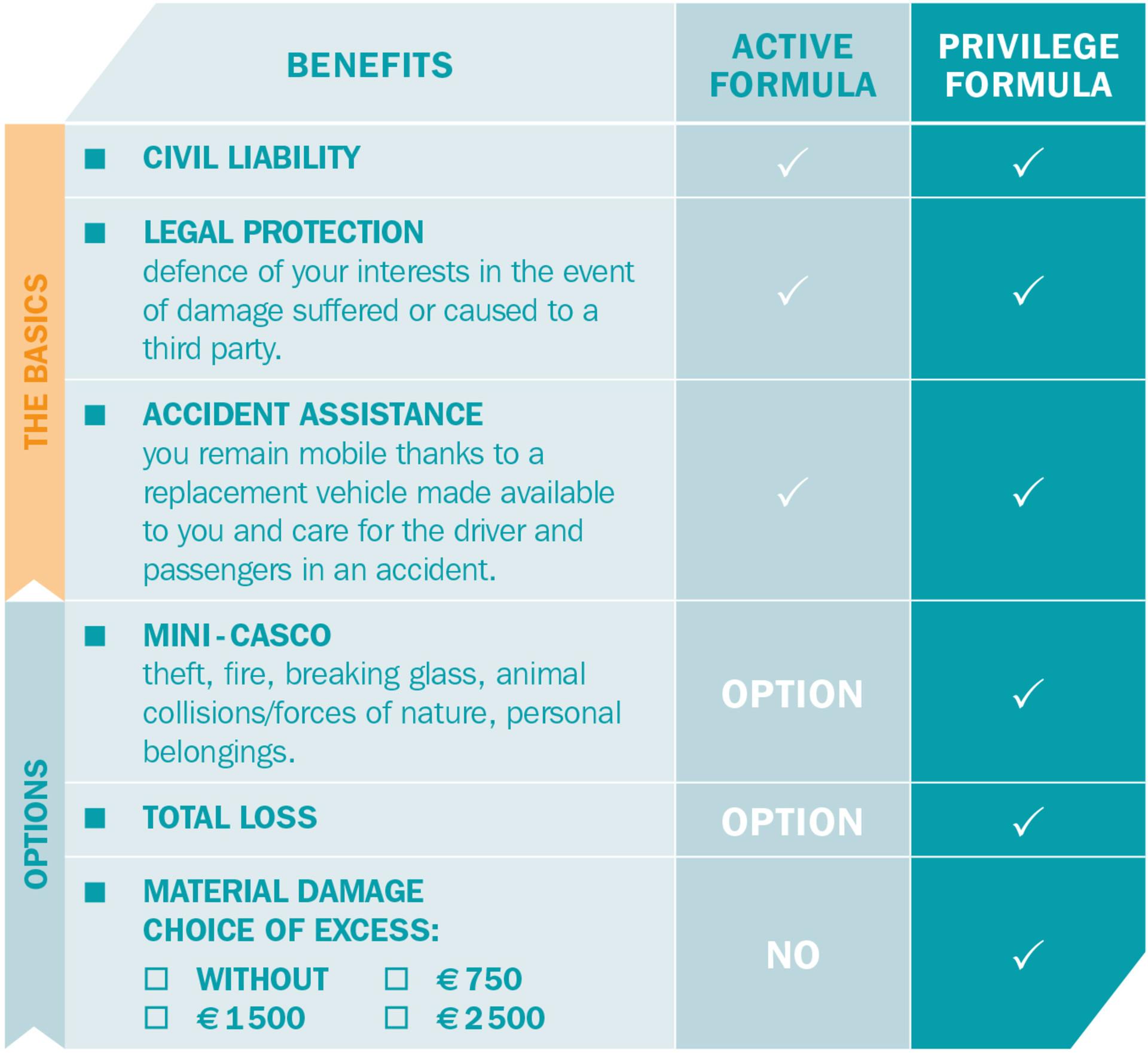 Contact Axa Car Insurance In November 2017
